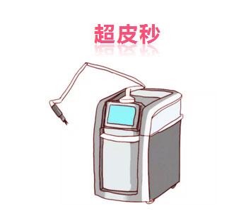 上海美莱超皮秒,高效去除色斑优惠来袭
