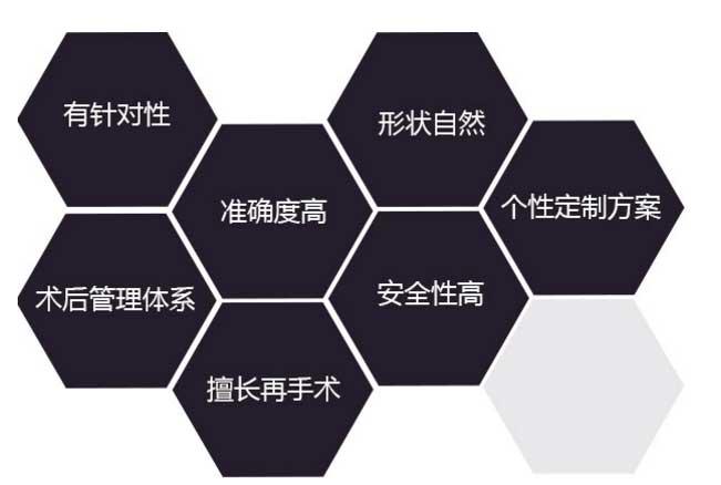 上海美莱白承燦教授胸部整形优势